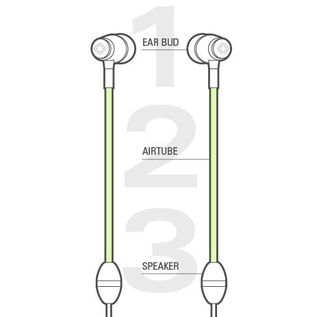 aircom-a6-headsets-diagram
